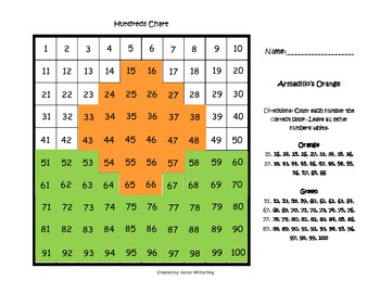 Hundreds Chart hidden Pictures