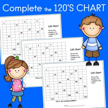 Hundreds Chart to 120 Activities