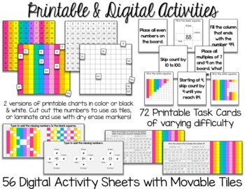 Hundreds Charts & Activities