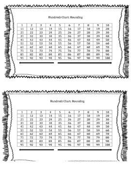 Mathematics Algebra Hundreds Chart:Rounding Common Core