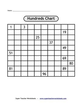 Hundreds Charts