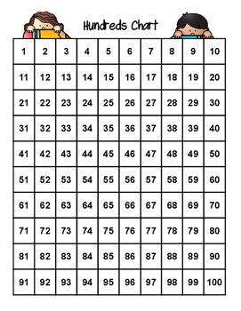 12 Hundreds Charts- 7 Cut and Paste Sheets