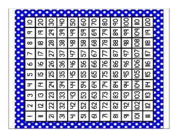 Hundreds Charts and One Hundred Twenty Charts (Polka Dot)