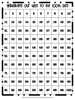 Hundreds Charts for Highlighting Number Patterns