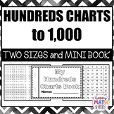 Hundreds Charts to 1,000 in Two Different Sizes