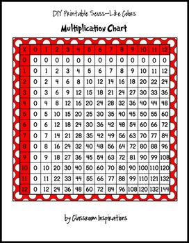 Hundreds & Multiplication Charts – Coordinates with Seuss-like Colors Room Theme