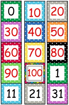 Hundreds Number Chart with numbers 0-100