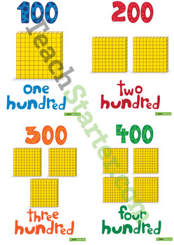 Hundreds Number, Word and MAB Block Posters