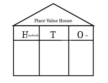 Hundreds Place Value House