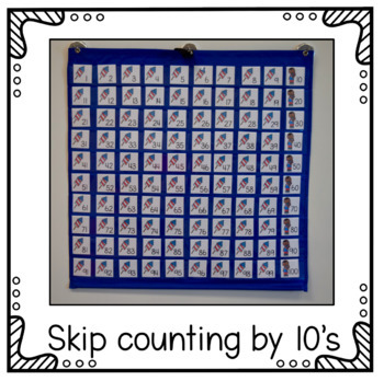Hundreds Pocket Chart Cards - Patriotic Theme