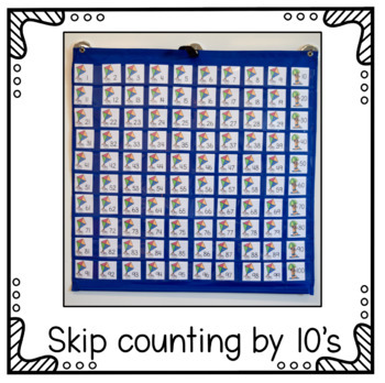 Hundreds Pocket Chart Cards - Spring Theme