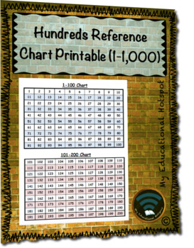 Hundreds  Reference Chart Printable (1-1,000)