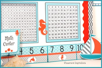 Hundreds and Multiplication Charts – Nautical by the Sea Classroom Theme