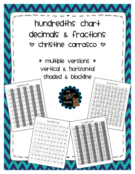 Hundredths Chart (Fractions & Decimals)