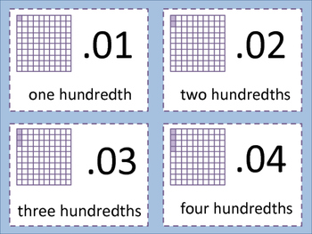 Hundredths as Decimals and Fractions