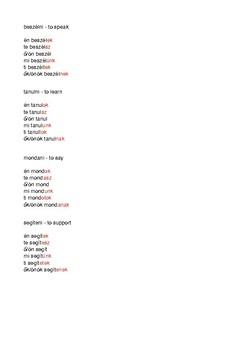 Hungarian indefinite conjugation