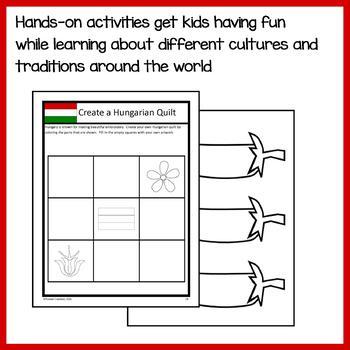 Hungary Country Study