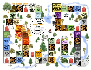 """Hunger Games"" Arena Map Board Game Review Activity Project"