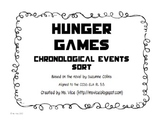 Hunger Games Chronological Order Events Sort