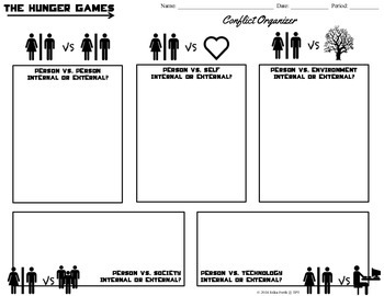 Hunger Games - Graphic Organizer Pack