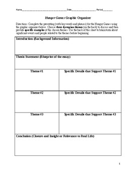 Hunger Games Graphic Organizer for Theme Analysis Essay
