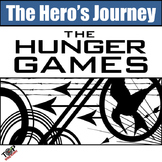 Hunger Games Hero's Journey Activity