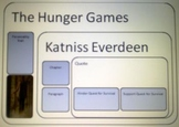 Hunger Games Katniss Character Study Graphic Organizers