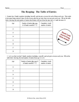 The Reaping: A Probability Simulation Activity