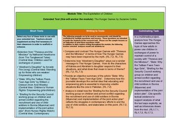 Hunger Games Model Content Framework