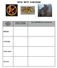Hunger Games Student Survival Pack with Teacher's Guide