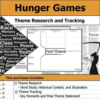 Hunger Games - Theme Tracking Notes -  Etymology & Context Research