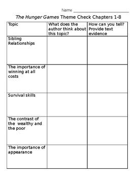 Hunger Games Theme Worksheet