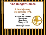 Hunger Games a Hero's Journey & Modern Day Myth