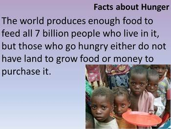 Hunger in Africa Lesson