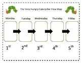 Hungry Caterpillar Flow Map