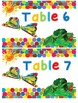 Hungry Caterpillar Mega Classroom Decor Set