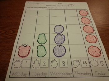 Hungry Caterpillar Math Counting 1-5 Activity worksheets pack Eng. and Spanish