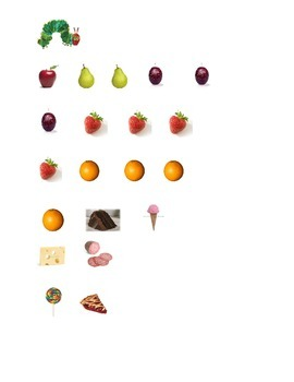 Hungry Caterpillar: What, When, How many