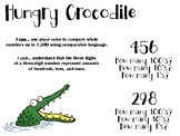 Hungry Crocodile Bellringer and Exit Slip