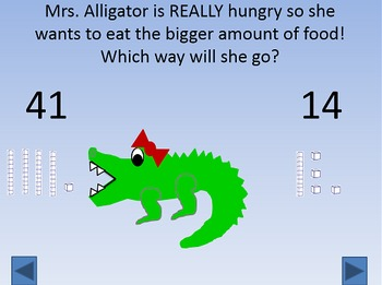 Hungry Gators Teach Greater Than and Less Than PowerPoint