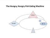 Hungry Hungry Fish Math Crunching Machine