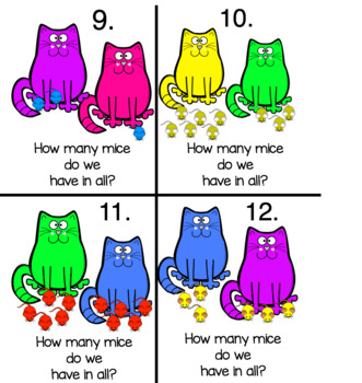 Hungry Kitten Write the Room Addition Sentences
