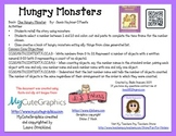 Hungry Monsters (Numbers and Sets)