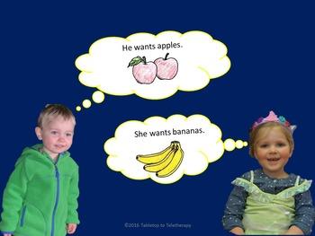 Hungry Pronouns!
