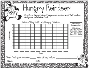 Hungry Reindeer - A Christmas Incentive Plan Designed to Motivate