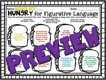 Hungry for Figuarative Language (Food Literary Device Unit)