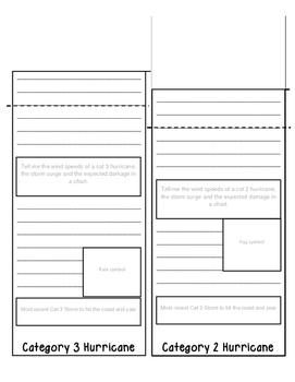 Hurricane Flip Booklet Lesson