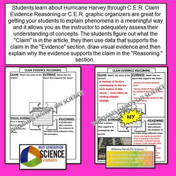 Hurricane Harvey Claim Evidence Reasoning Graphic Organizer