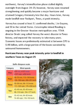 Hurricane Harvey Handout