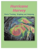 Hurricane Harvey; Storm tracking, graphing, analyzing